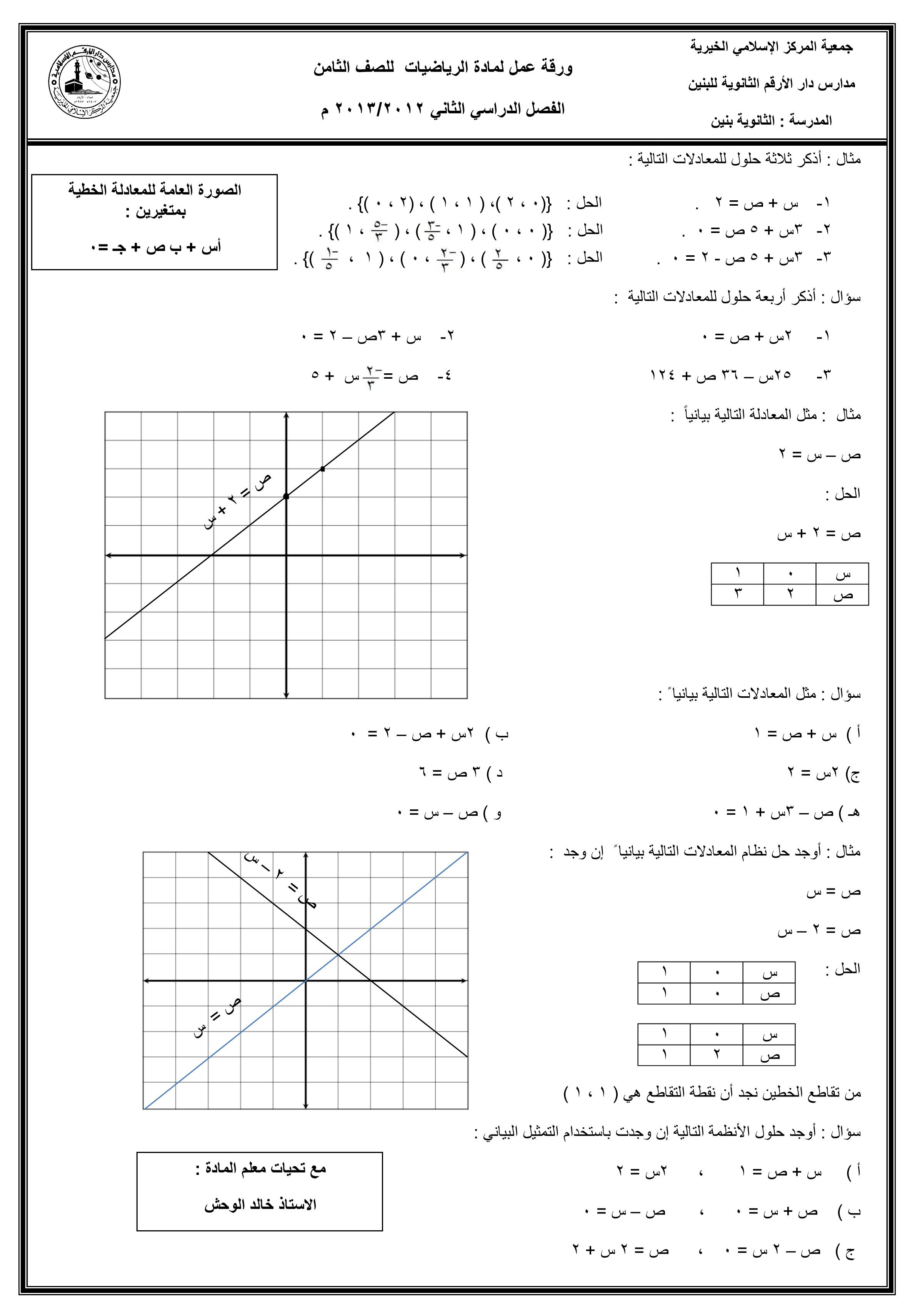 حل كتاب الرياضيات للصف الاول ثانوي الفصل الدراسي الاول